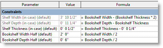 6 In The Family Type Dialog We Can Now Create Formulas To Keep Shelves Correct Size As Case Changes Shown Image