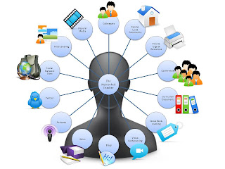 http://teachersusingtech.weebly.com/personal-learning-networks.html