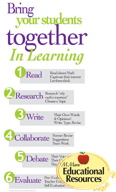 https://www.teacherspayteachers.com/Product/Poster-Bring-Students-Together-for-Learning-Math-Reading-Writing-2023738