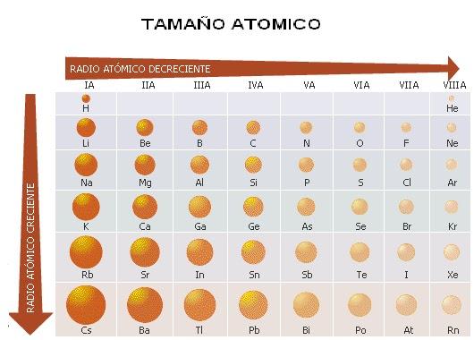 Tabla periodica yahoo choice image periodic table and sample que es la tabla periodica de los elementos yahoo images periodic tabla periodica yahoo choice image urtaz Gallery