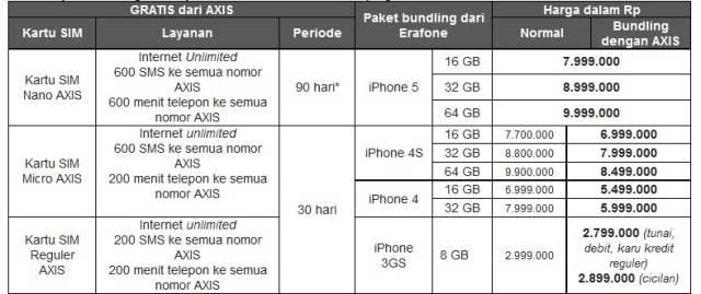 harga iphone 5 axis, bundling iphone 5 termurah, spek iphone 5 spesifikasi terbaru