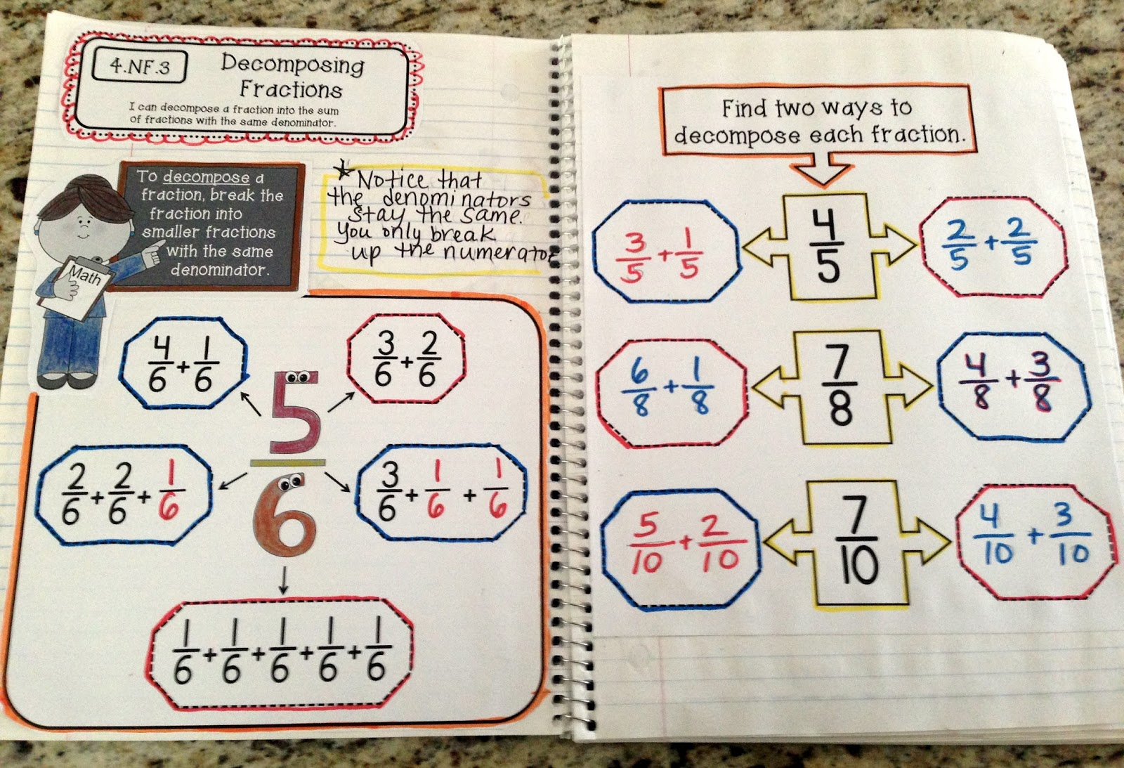 Interactive Math Notebook - Final Edition: Fractions! - Create ...