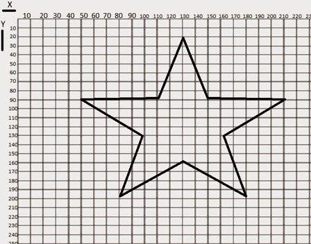 Figuras en plano cartesiano con 10 coordenadas - Imagui
