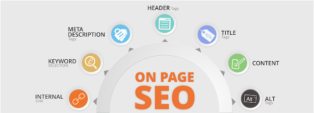 best On Page SEO Tips For Blogspot