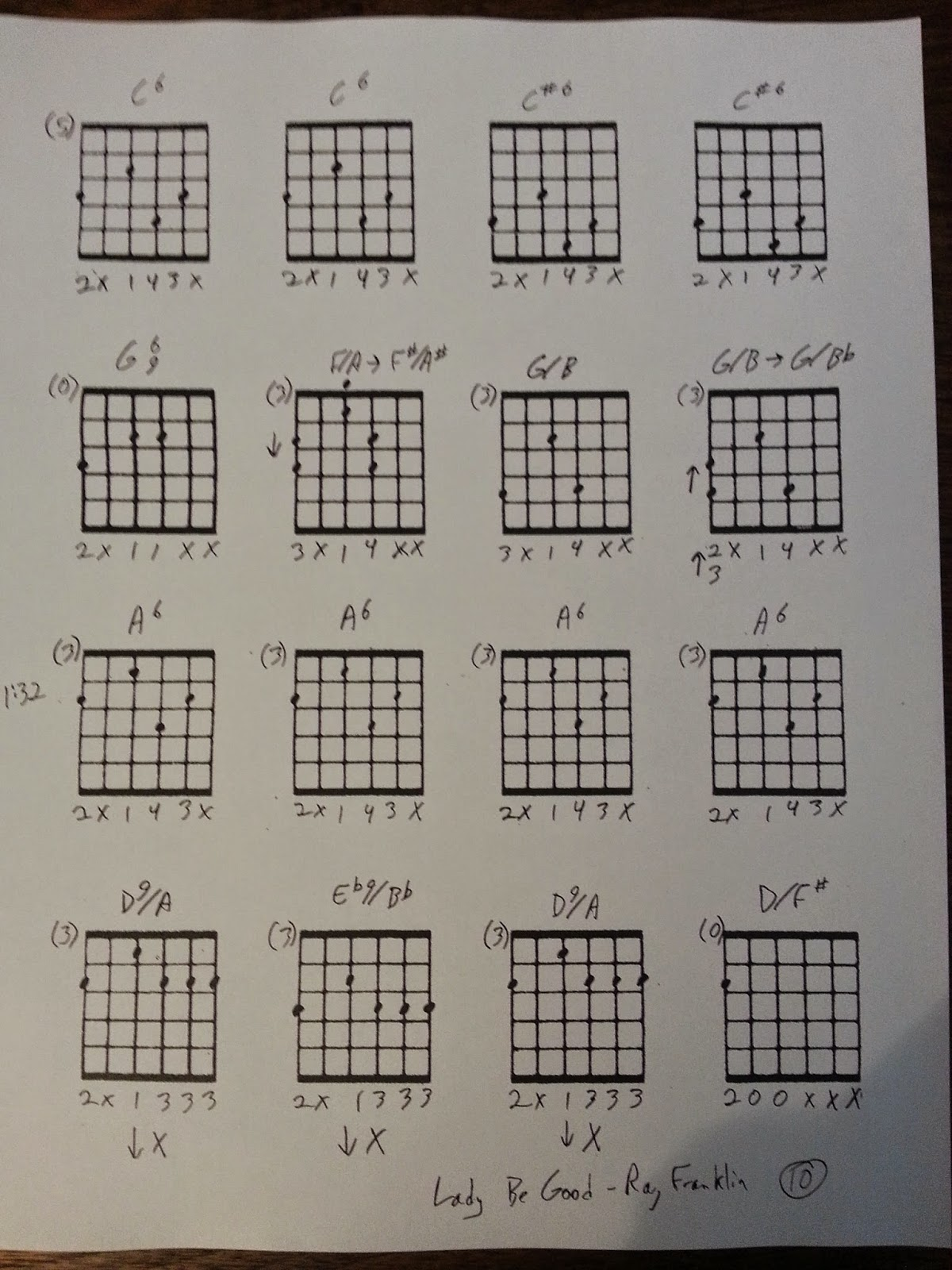 Texas style guitar backup ray franklin texas guitar hero did you see any chords you recognized not to worry here is a sample of my transcription hexwebz Gallery