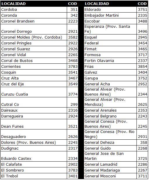 Llamadas gratuitas enero 2011 - Como llamar a puerto rico ...