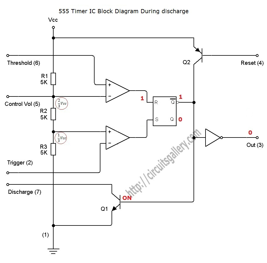 Go Look Importantbook E Calm Yourself With Led Light Movements And Pwm Pulse Width Modulation For Dc Motor Speed Brightness 555 Timer Internal Circuit During Discharging