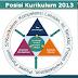 Hasil Rapat MGMP Tentang Implementasi Kurikulum 2013