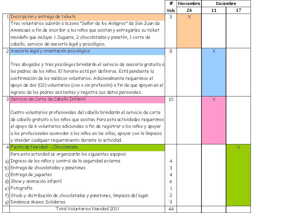 Navidad en El Rímac: Navidad en el Rímac 2011 - Cronograma de ...