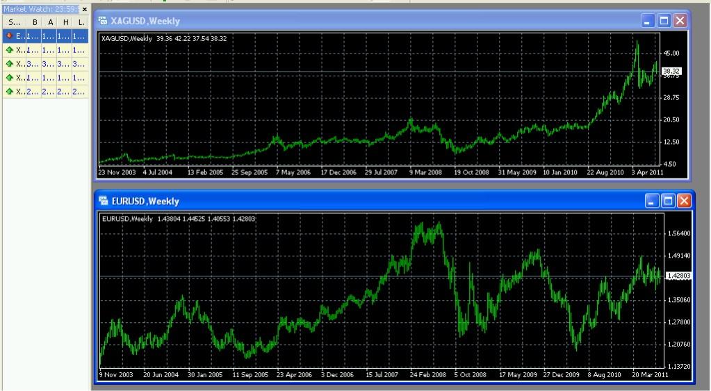 Keuntungan trader forex