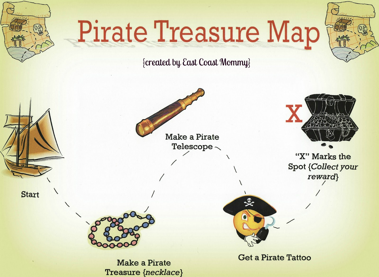 East Coast Mommy: DIY Pirate Party
