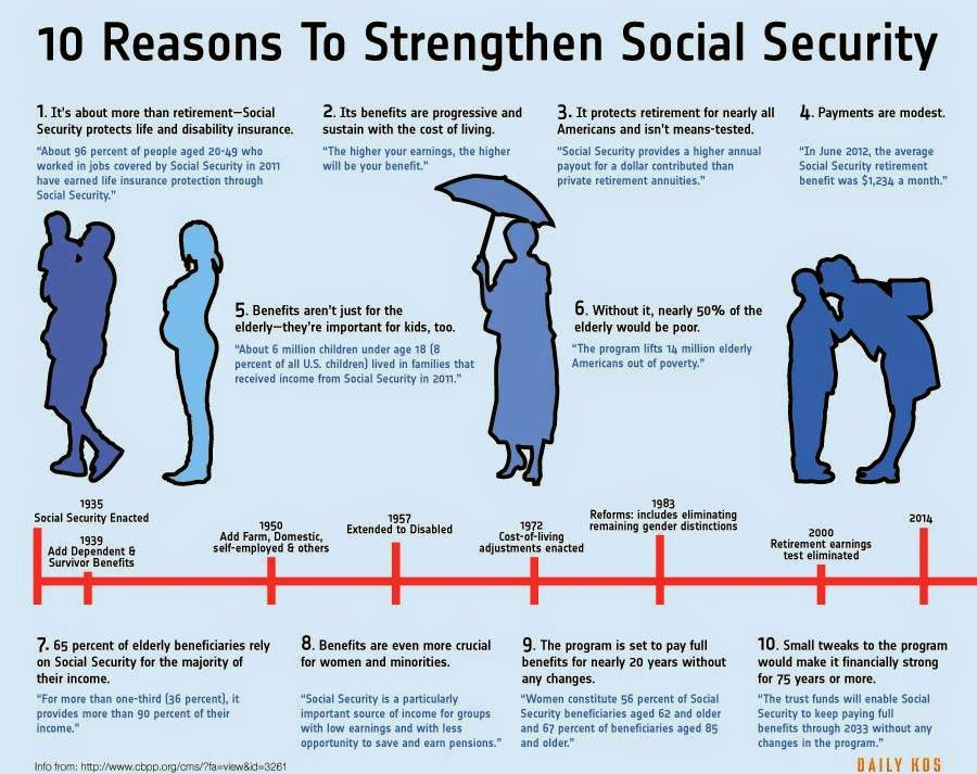 Strengthen Social Security