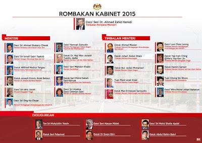 Barisan Kabinet 2015 yang baru