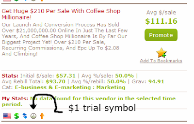 the $1 trial symbol on clickbank
