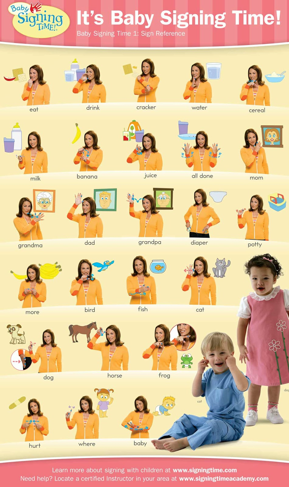 Baby sign language chart template
