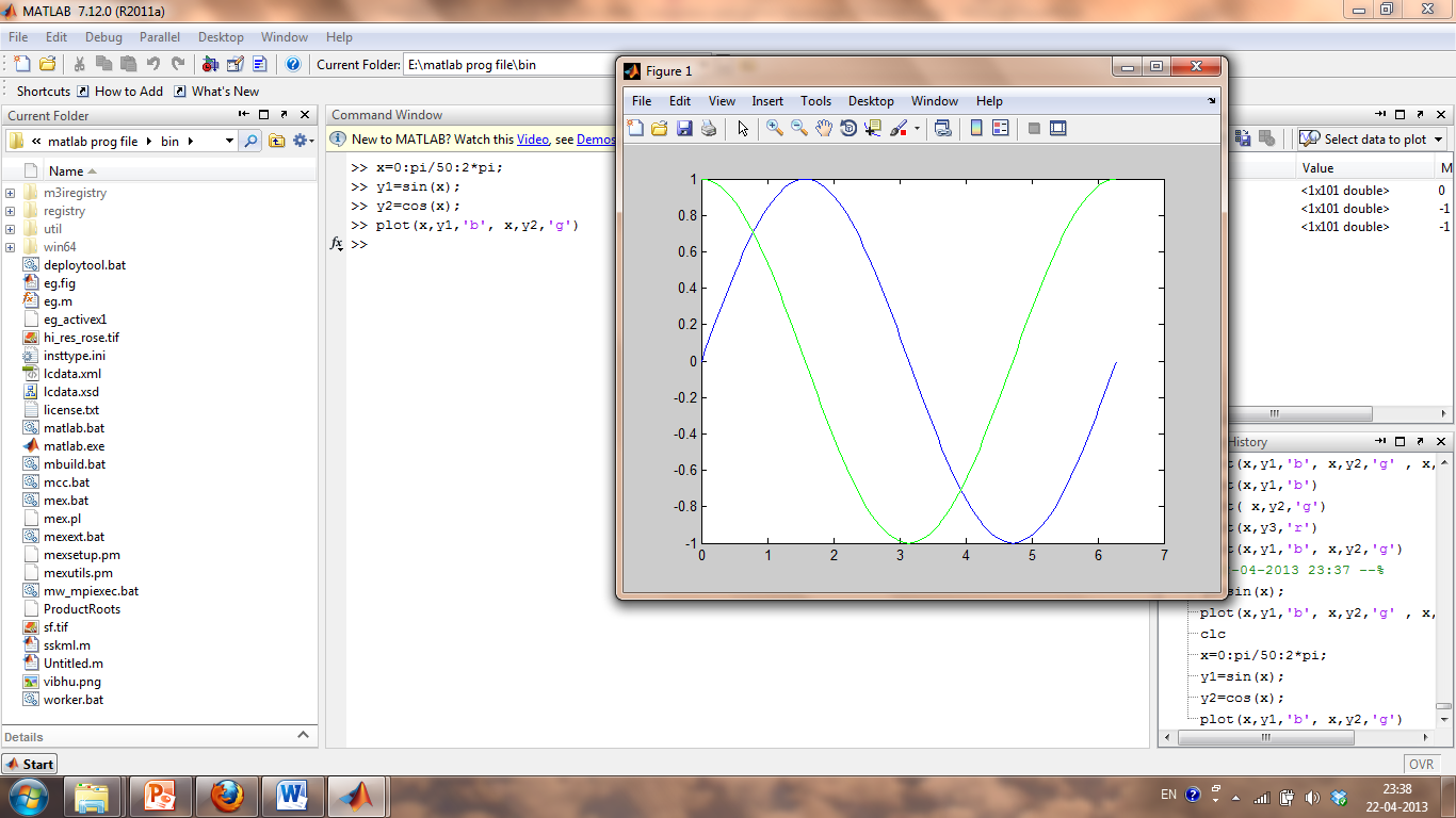 MATLAB's Multi Function Plotting in a Single Plot/Graph Window
