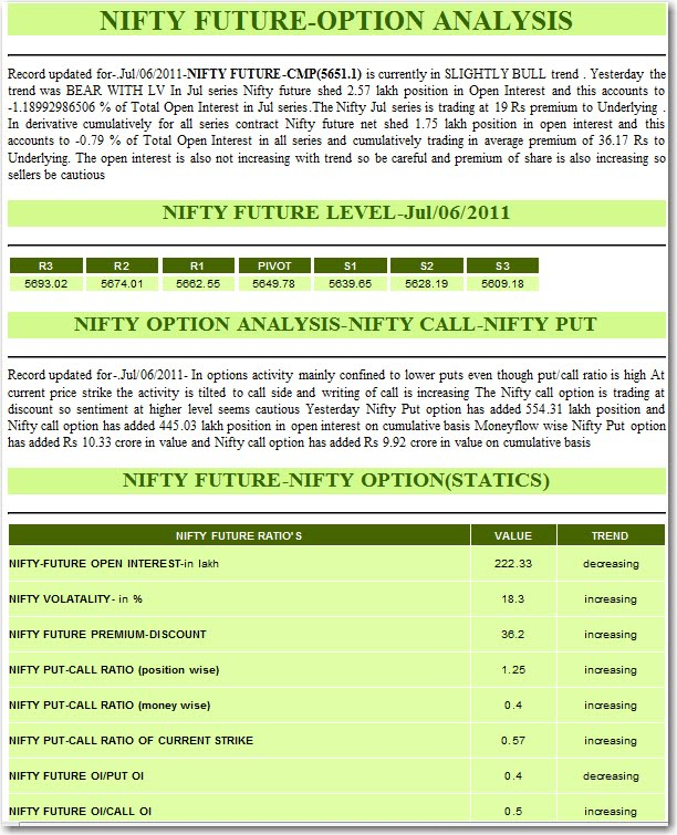 Sgx Nifty Futures Intraday Live Chart
