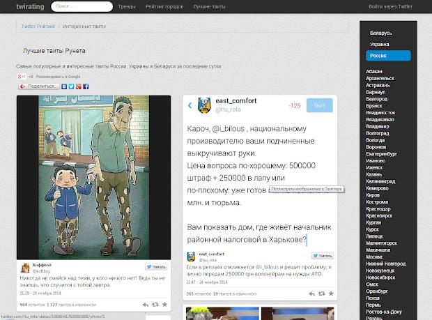 Лучшие твиты Рунета