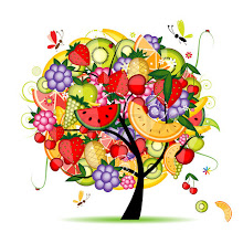 Clip Art Fruits Of The Spirit
