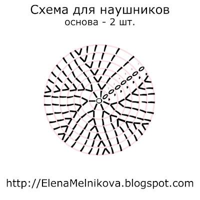 Завершение вязания круга.