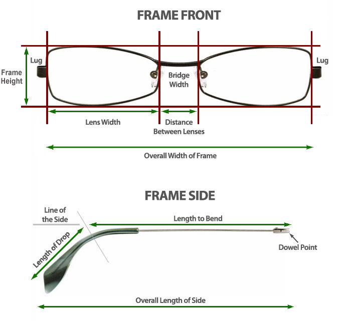 Ophthalmic Lenses Frame Measurements