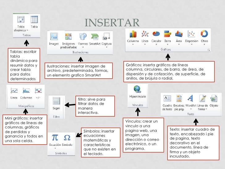 Barras de Herramientas de Excel 2010 Herramientas-de-excel-2010