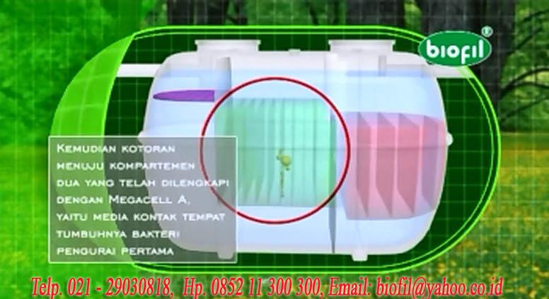harga biofil, cara kerja septic tank biofil, induro, biotech, cara pasang, katalog biopil, biogift, biofive