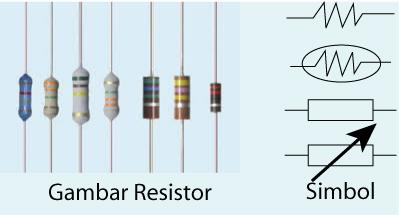 Pengertian, Fungsi Dan Cara Kerja Resistor