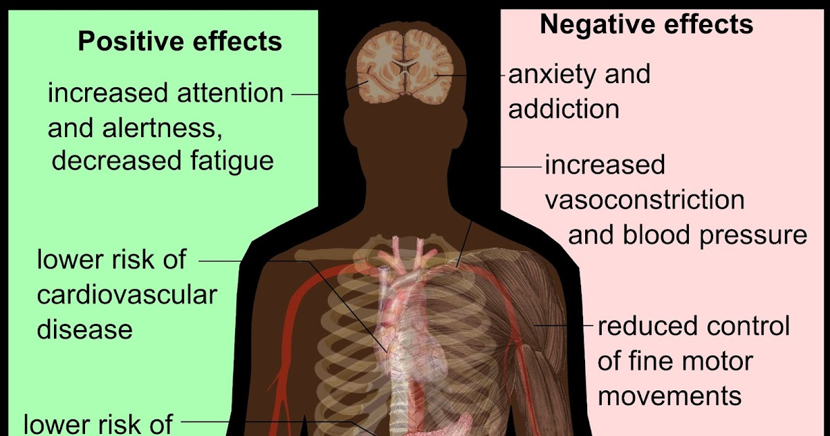the effects of caffeine on mental alertness psychology essay Generally, people use caffeine to maintain increased levels of alertness and arousal caffeine is found in many common medicines (such as weight loss drugs), beverages, foods, and even cosmetics (herman & herman, 2013.
