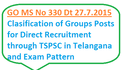 TSPSC Groups Posts Clasification exam pattern for direct recruitment syllabus