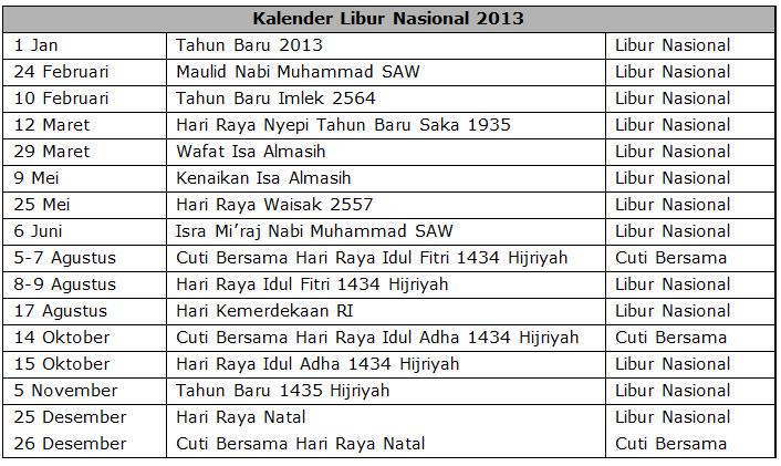 ... tentang Hari Libur Nasional dan Cuti Bersama Tahun 2013, Klik di Sini