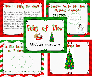 Point of View Examples Writing