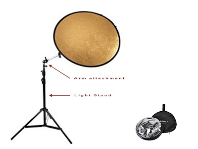 Circular Reflector held with an Arm attachment on a Light Stand
