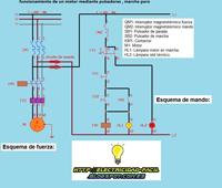 esquema electrico de funcionamiento de un motor mediante pulsadores,marcha paro