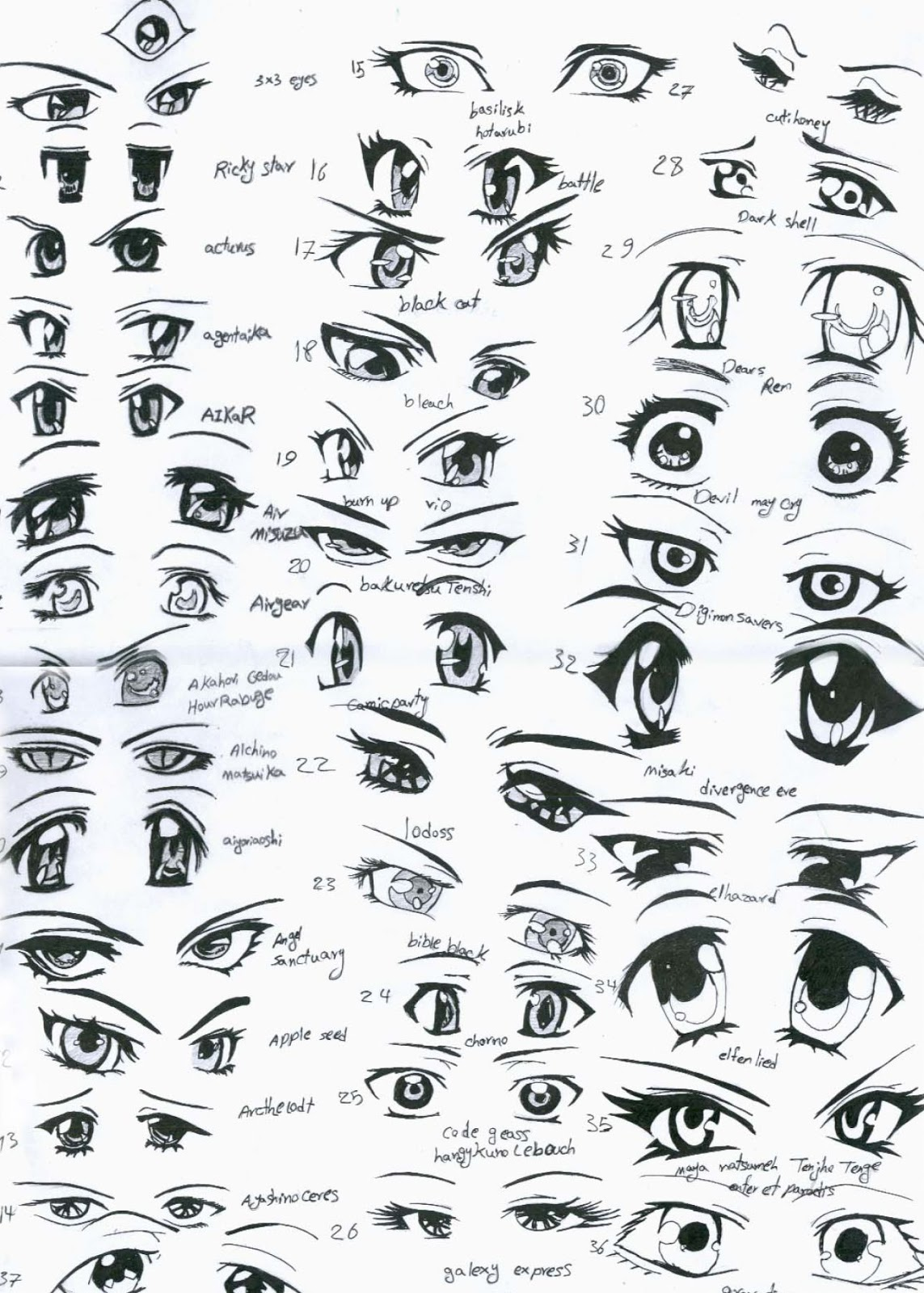 how to draw man eyes