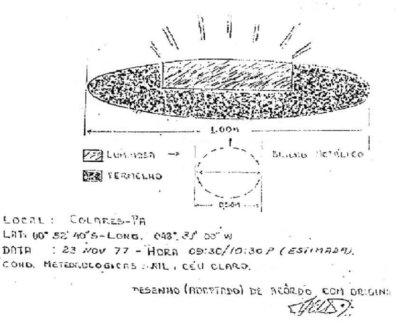 Colares 1977 : quand la réalité dépasse la fiction Colares3