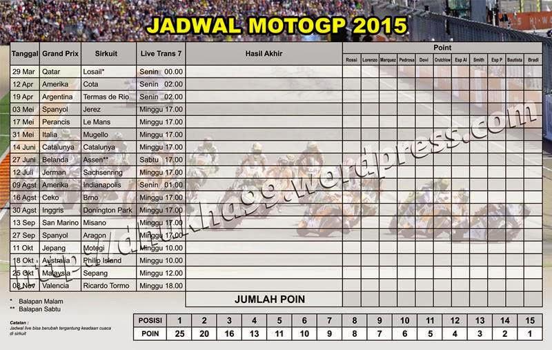 Jadwal Lengkap MotoGP 2015 Trans7 [Live]