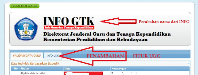 Berkas Sekolah -  Cek Info PTK 2015 (Penambahan Fitur UKG)