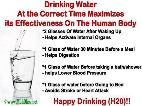 ..Drinking water at correct time maximizes its effectiveness on the Human body