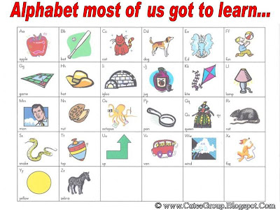 Alphabets Most Of Us Got To Learn