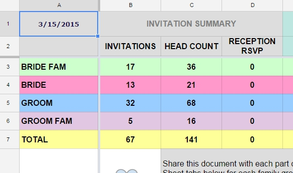 organizing your wedding guest list spreadsheet plan 4 two