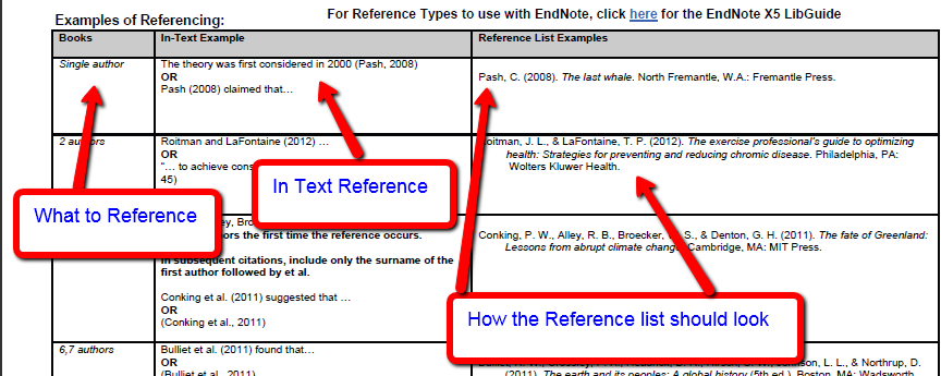 "Search Results for ""Example Reference List"" – Calendar 2015"