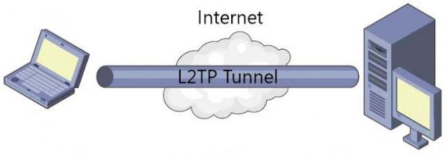 Esta es una VPN
