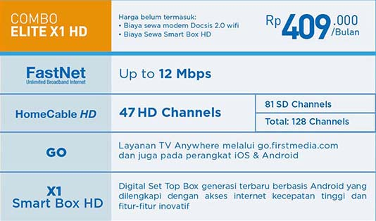 First Media Paket Combo Elite (WiFi)