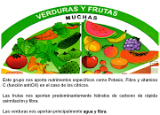 COMER FRUTAS Y VERDURAS DE COLORES BRILLANTES PUEDE RETRASAR LA ESCLEROSIS . verduras frutas caract