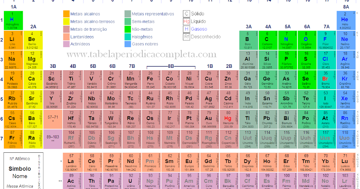 Salve a qu mica tabela peri dica for Periodic table no 52