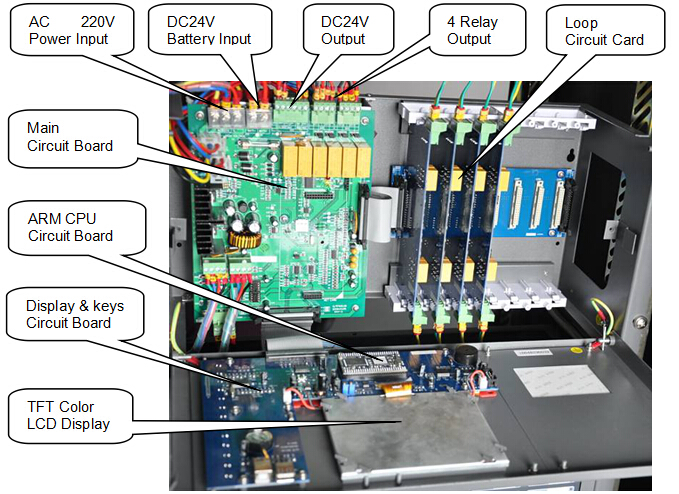 Fire Alarm Control Panel Parts Electrical Engineering Blog