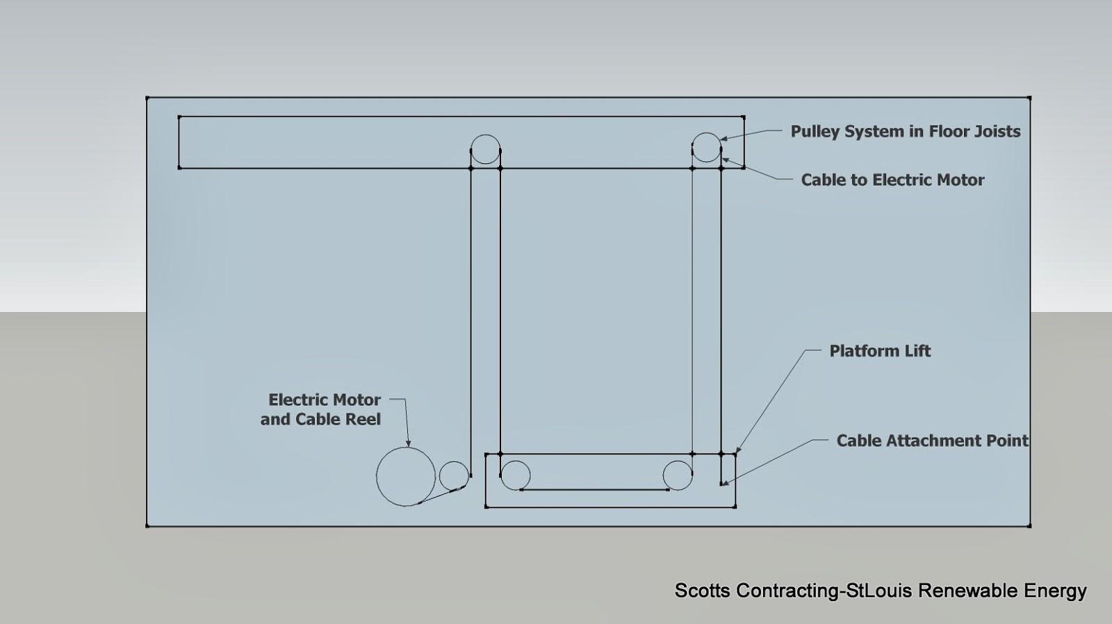 Pulley and Motor Set-Up for platform lift design