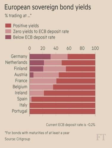 Als Penny Stocks werden grundsätzlich solche Aktien bezeichnet, deren Wert zu niedrig ist, um wie andere Wertpapiere an der Börse gehandelt werden zu können. So werden diese im europäischen Raum unter einem Euro gehandelt, in den USA sind sie .