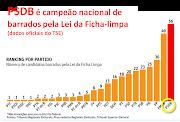 Tucanos Fichas Sujas